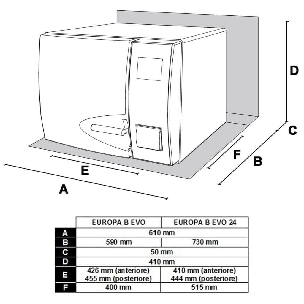 autoclave classe b europa b evo sterilizzazione sotto vuoto